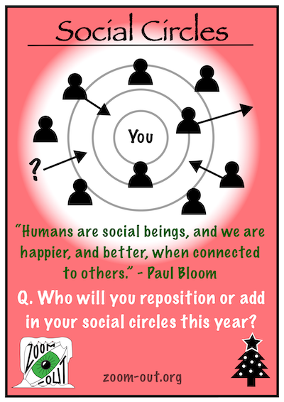 Social Circles Zoom-Out